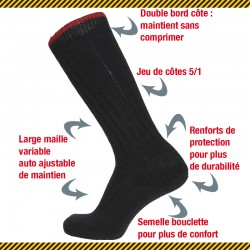 Au Feu Knit Knee